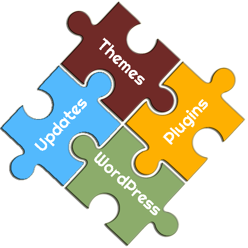 Daily Updates for WordPress, Themes and Plugins Puzzle Pieces