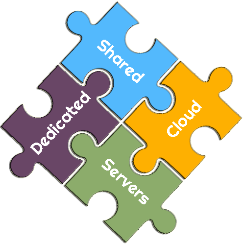 WordPress Hosting Shared, Dedicated or Cloud Servers Puzzle Pieces