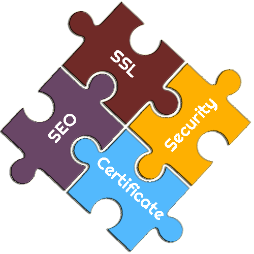 SEO Security SSL Certificate Puzzle Pieces